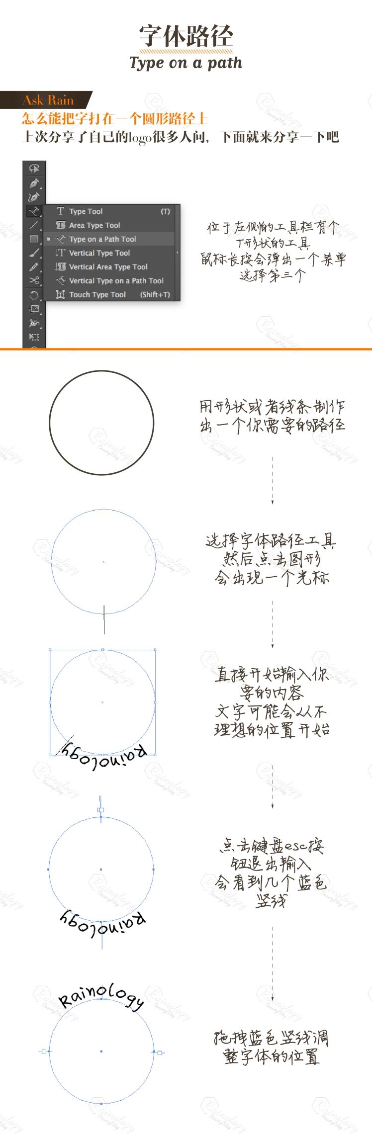 AI不完全教程 Vol2-07